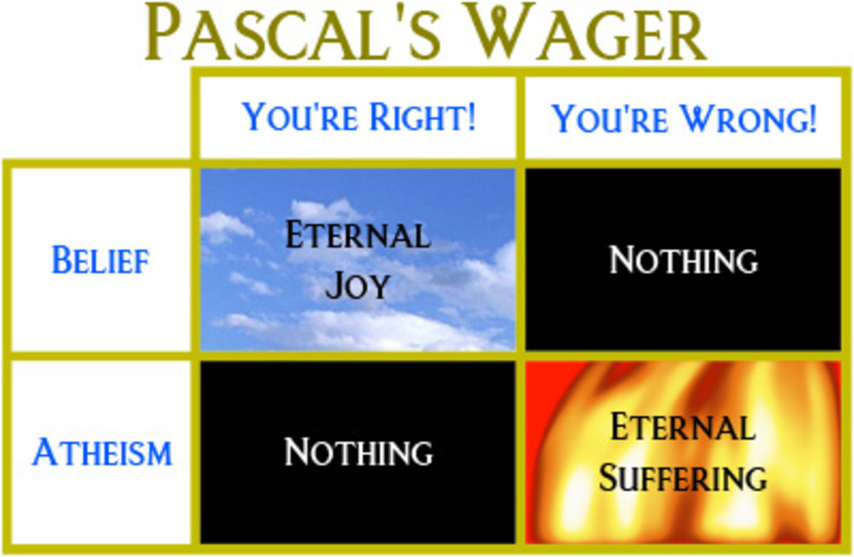 """A more accurate """"Pascal's Wager"""" meme. Never liked how simple this one is, making it seem like being generically religious is the obvious choice and that there"""