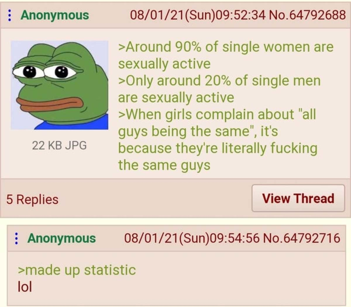 Anon and Statistics. .. yeah no those stats sound right