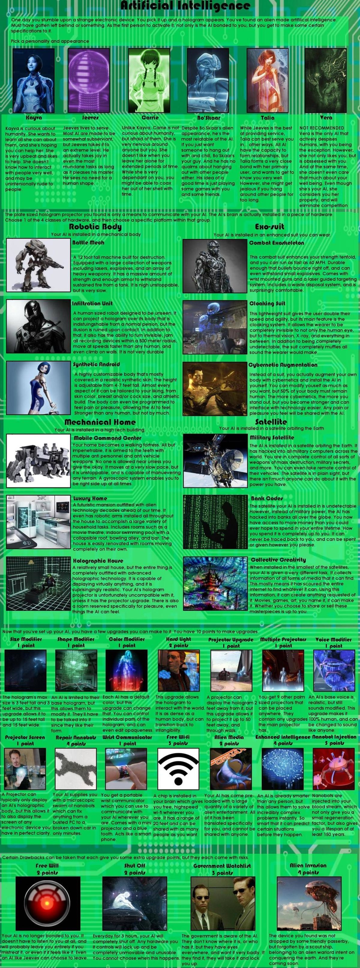 Artificial Intelligence CYOA. .. I narrowed it down to two choices. Love or extreme violence.