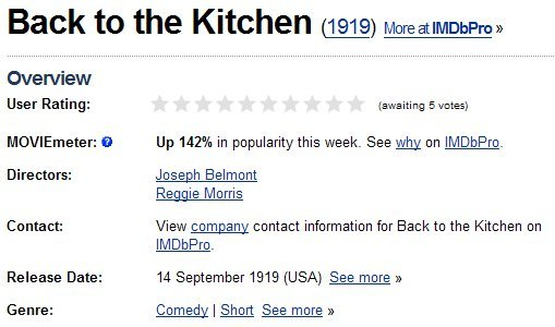 BACK TO THE KITCHEN THE MOVIE. .