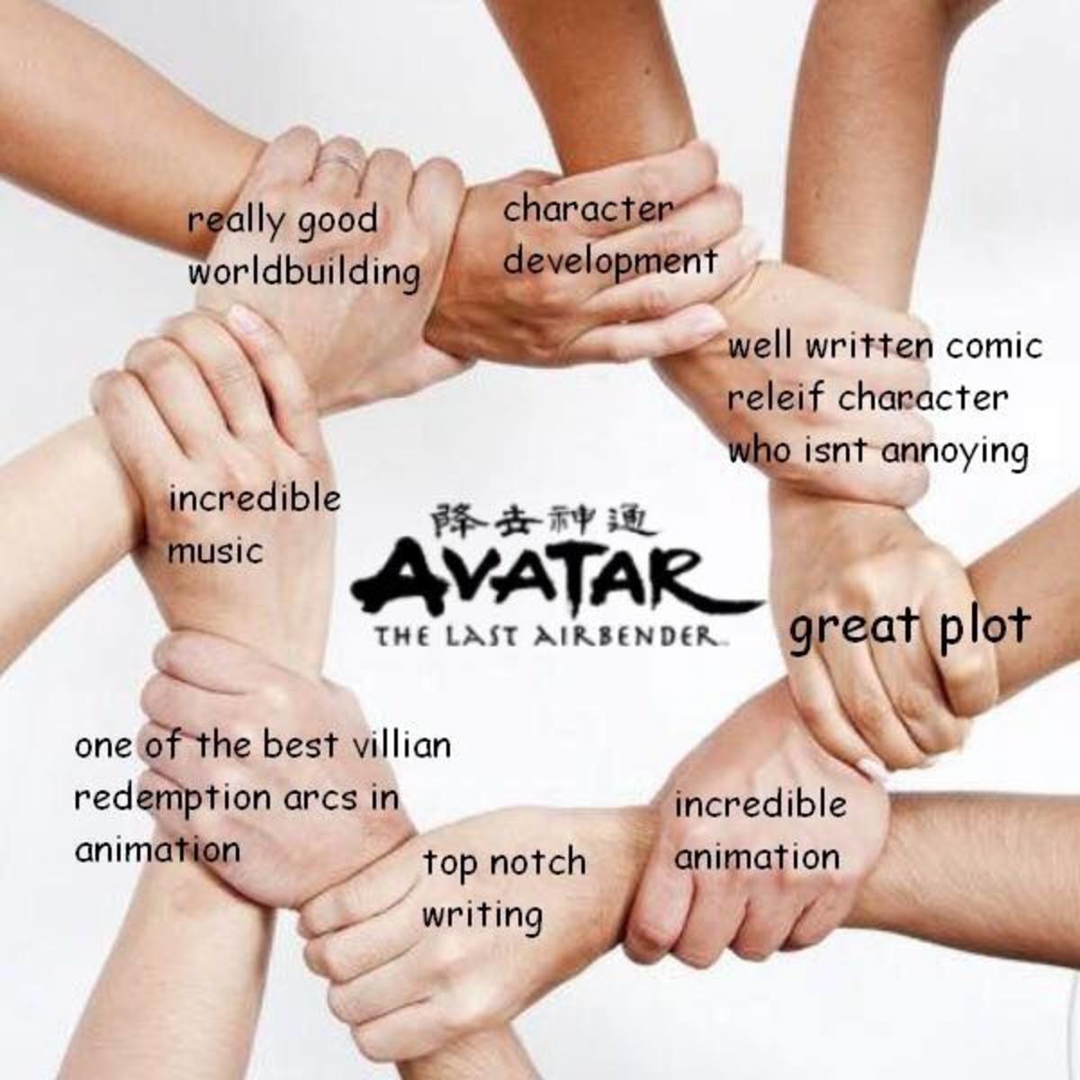 best anime.. .. >title