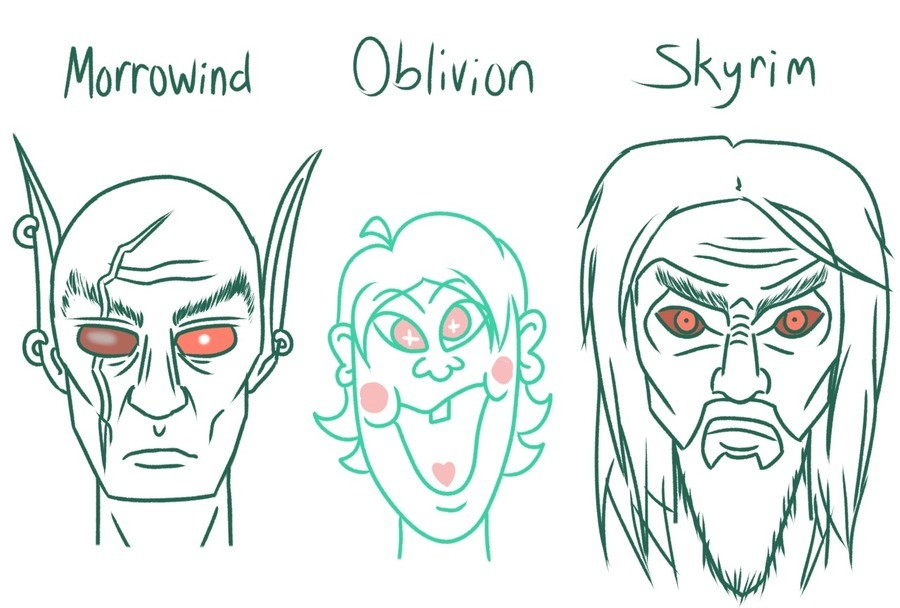 Dunmer. .. Everybody looked like that in Oblivion though.