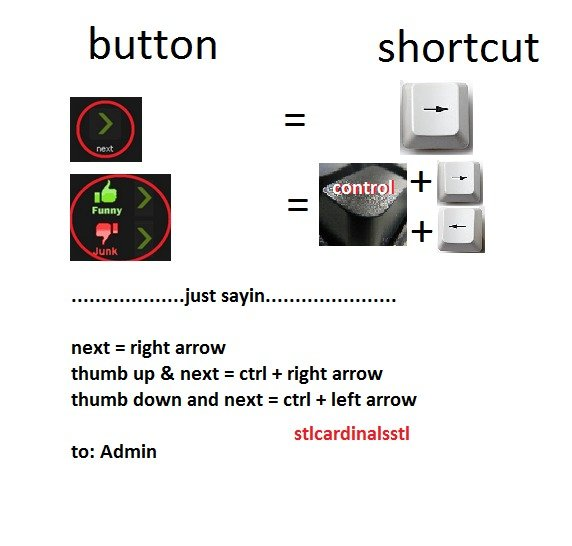 Fix the Fix ... To: . just sayin thumb this up so it gets seen. next = right arrow thumb up 3: next = ctrl + right arrow thumb down and next = ctrl + left arrow