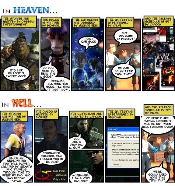 Gaming Heaven and Hell. I found this, and I thought about it... It is rather true. a an. Seriously every time I see this no one mentions Bioware is dialogue for both! Is that not a bit contradictory?