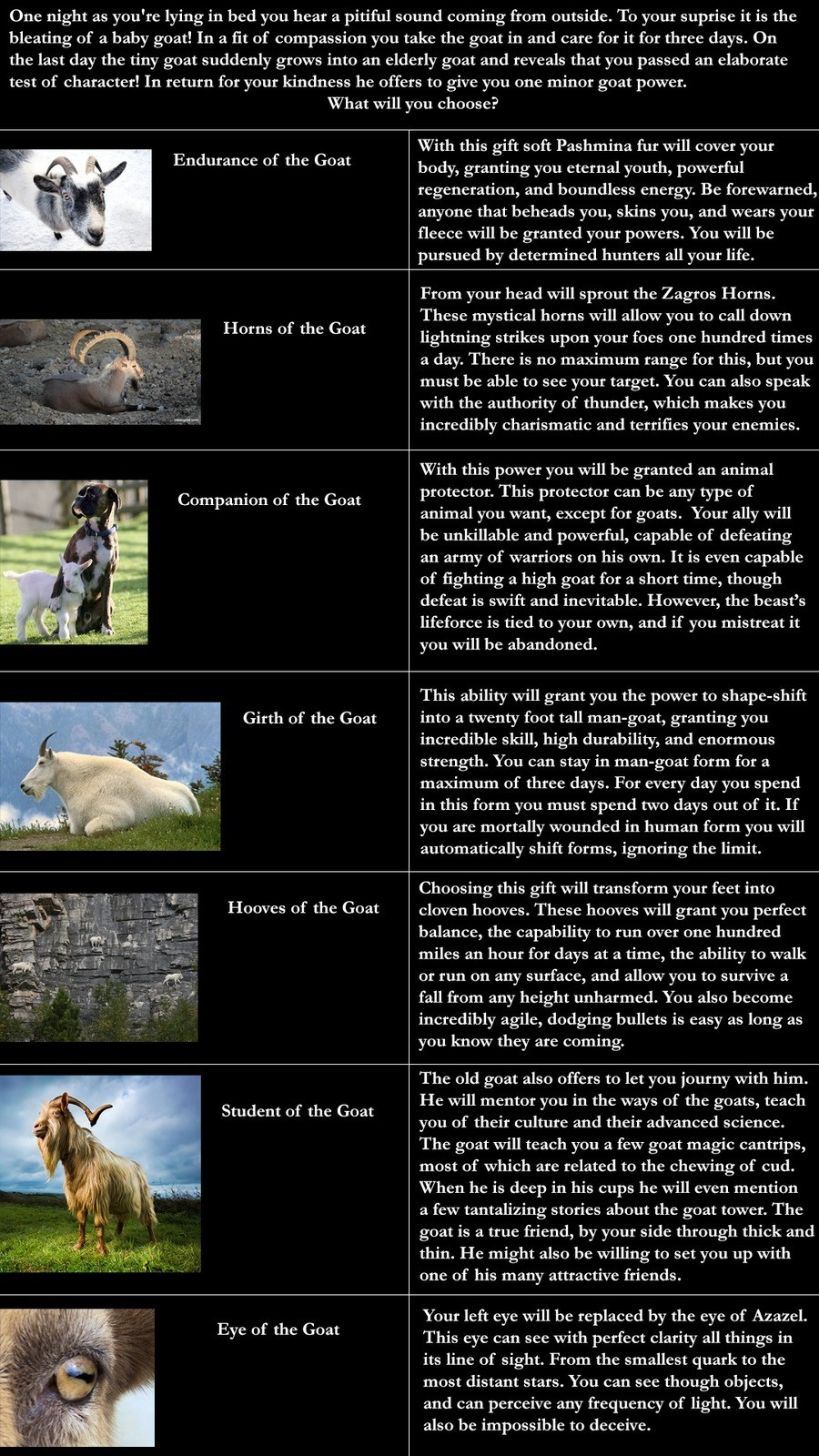 Goatse CYOA. .. Eye of the goat. gain a true understanding of the universe and our place in it.