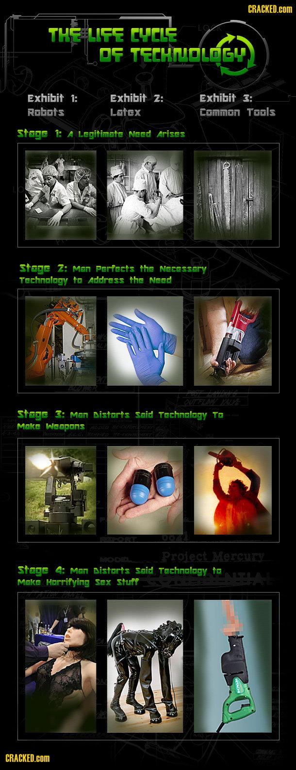 history of technology. thumbs if you like. Exhibit l; Exhibit Tr. Exhibit E: ereht. ree