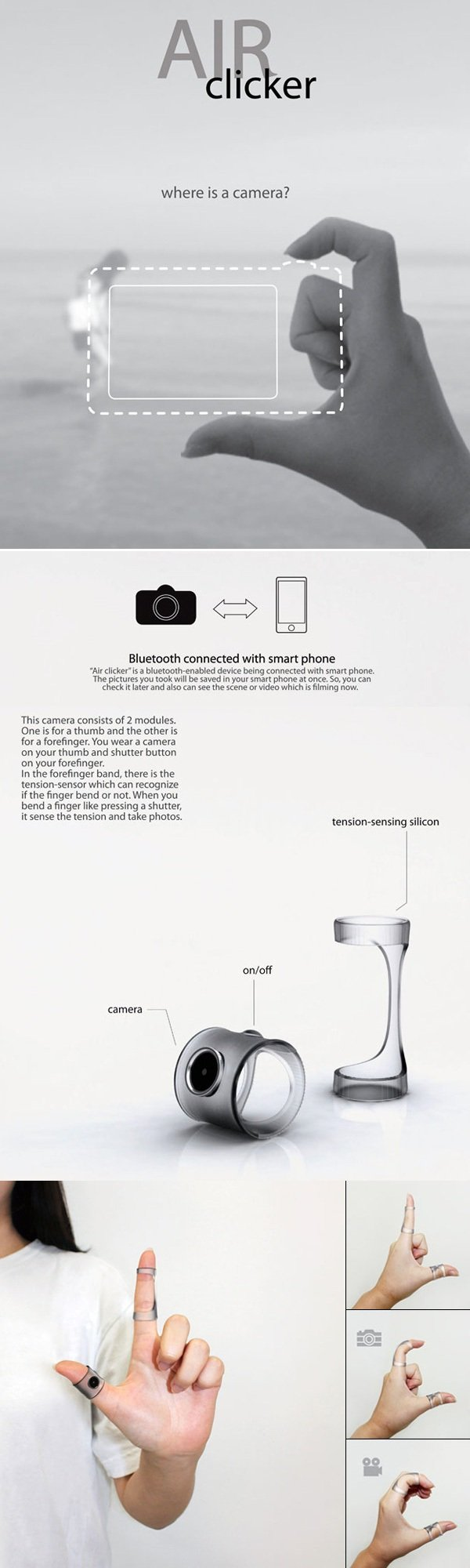 Need one, now!. Where I can find this kind sorcery. where is a camera? Bluetooth connected with smart phone is a device being connected with smart phone. The pi