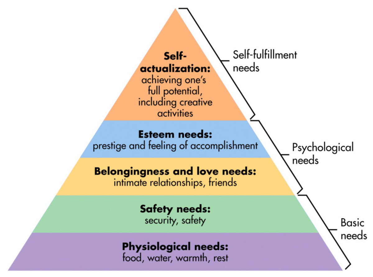 Needs and Wants. .. I always refer to the Mazlow pyramid of needs, when people say that you have to love yourself, and focus on your career before you deserve love. How can you fee