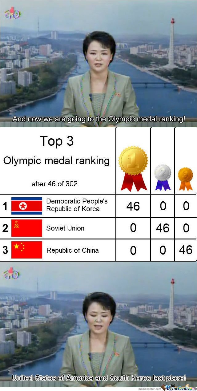 North Korean news. . And now we are going to the Olympic medal ranking! Olympic medal ranking Ill. , after 46 of 302 'i']] T Democratic People' s ii Republic of