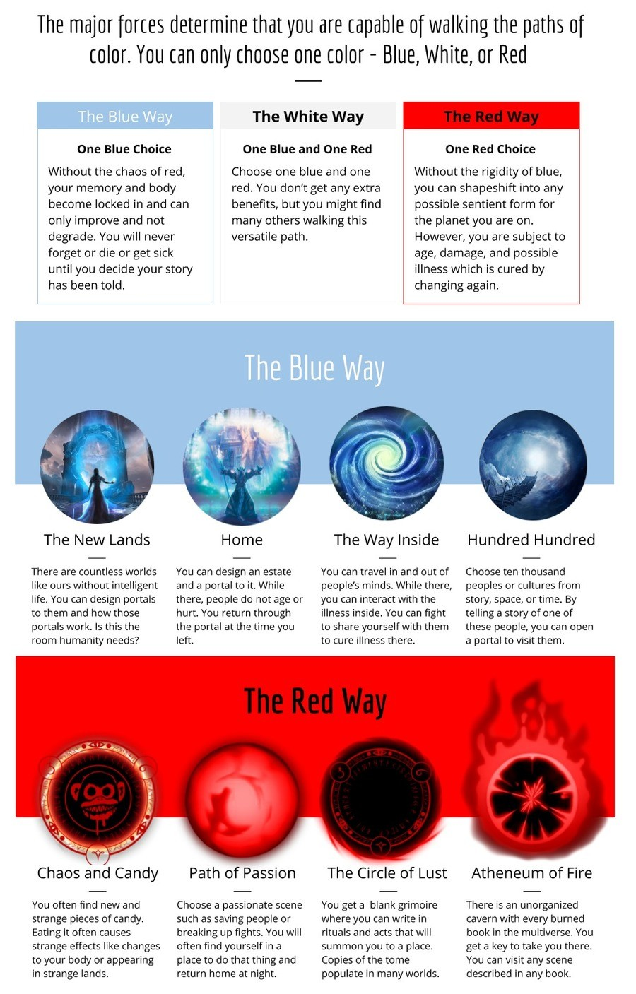 Path of Color CYOA. .. Why would you ever pick anything other than blue.