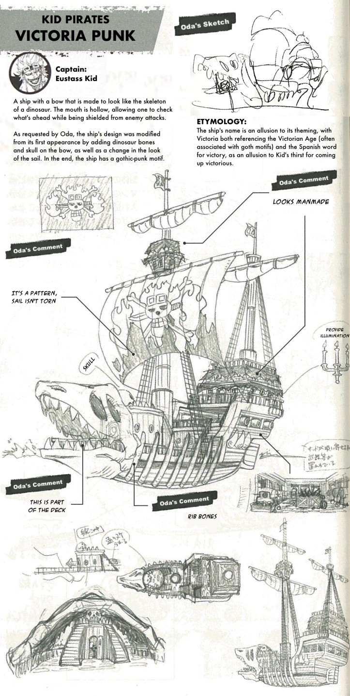 supernova ships. join list: onepiece (236 subs)Mention History.. well... hm... oda can't draw a stickman, if that scribble was supposed to be the ships.