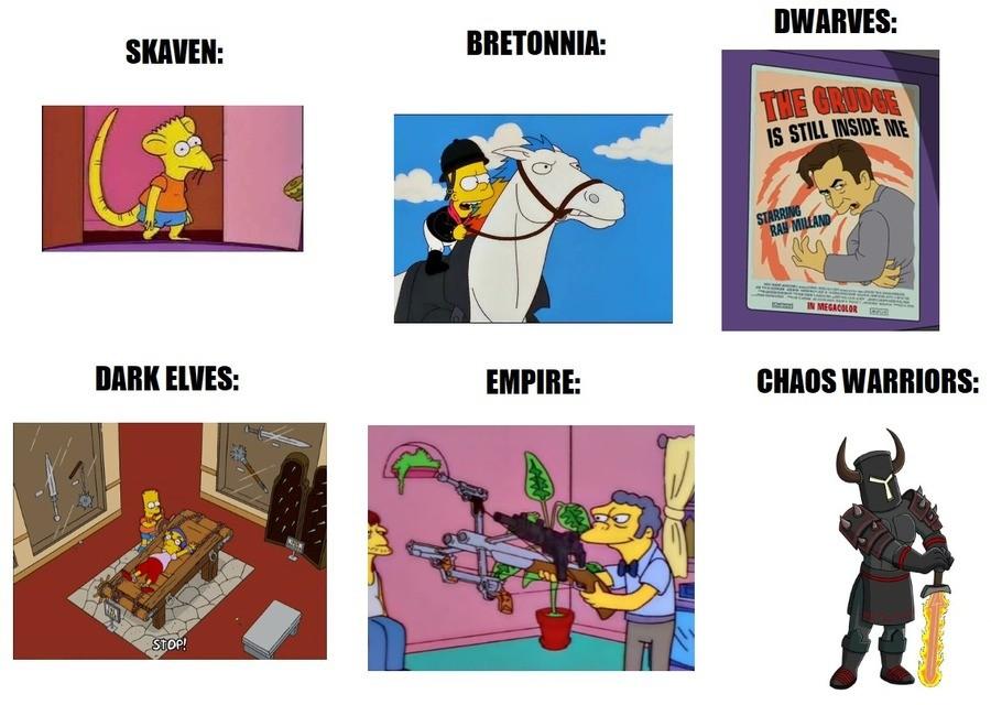 Warhammer Fantasy But It's Simpsons. .. gw
