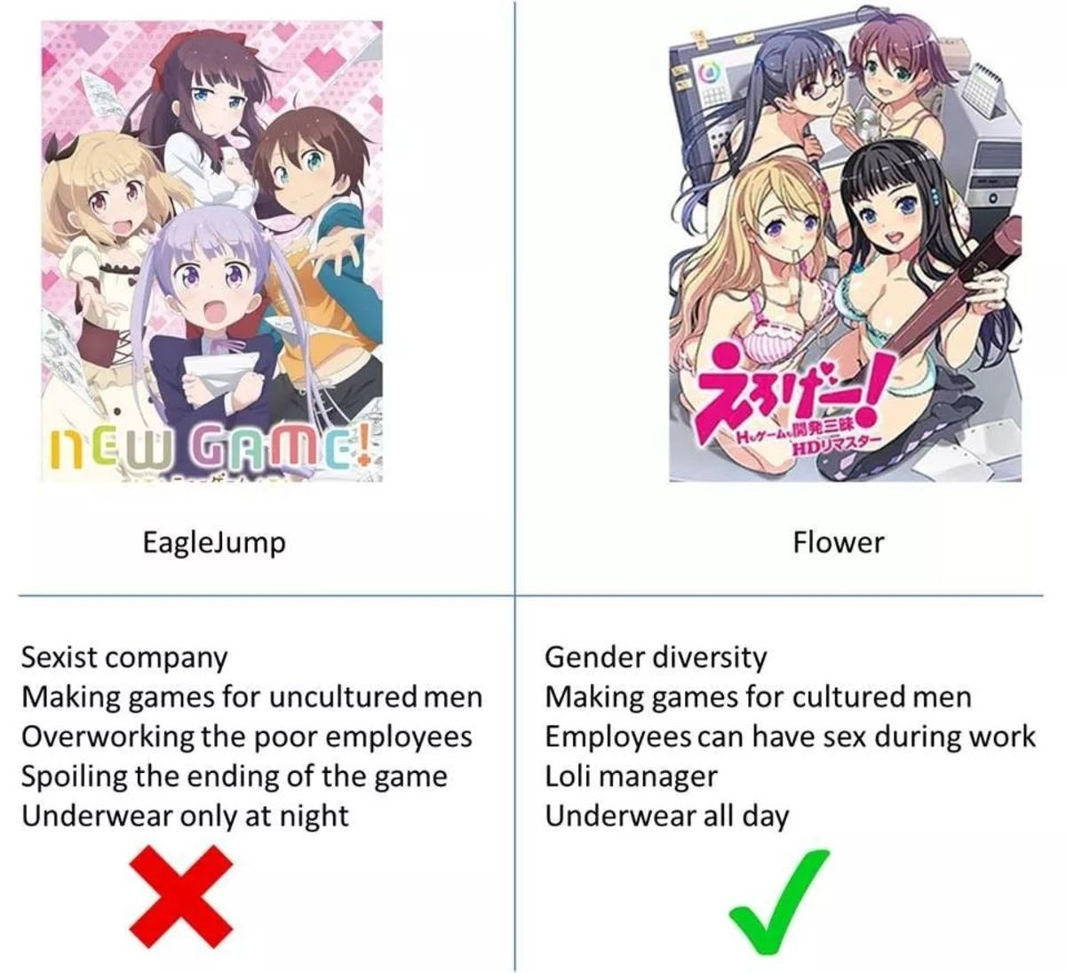 Which Company Would You Work For?. join list: SmolHol (1474 subs)Mention History join list:. Sauce is Eroge! ~H mo Game mo Kaihatsu Zanmai~ えろげー!~Hもゲームも開発三昧~ Just a warning, there's scat, human pet play, watersports, and obviously loli. Clock-up does so