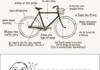Benefits of bicycle