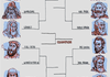 bearded march madness
